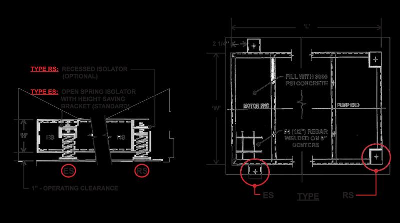 L Arden Concrete Inertia Bases New Jersey