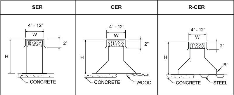 L Arden Equipment Rails New Jersey